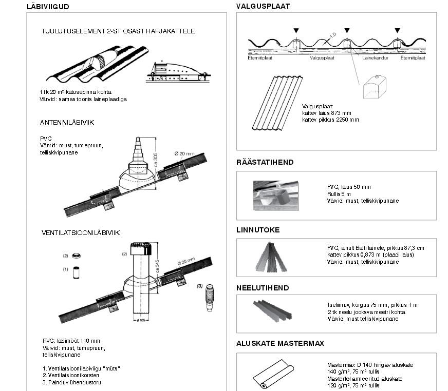 eterniidi-paigaldus-katusetööd-eterniitkatus-katus-katused-läbiviigud_eterniitkatus