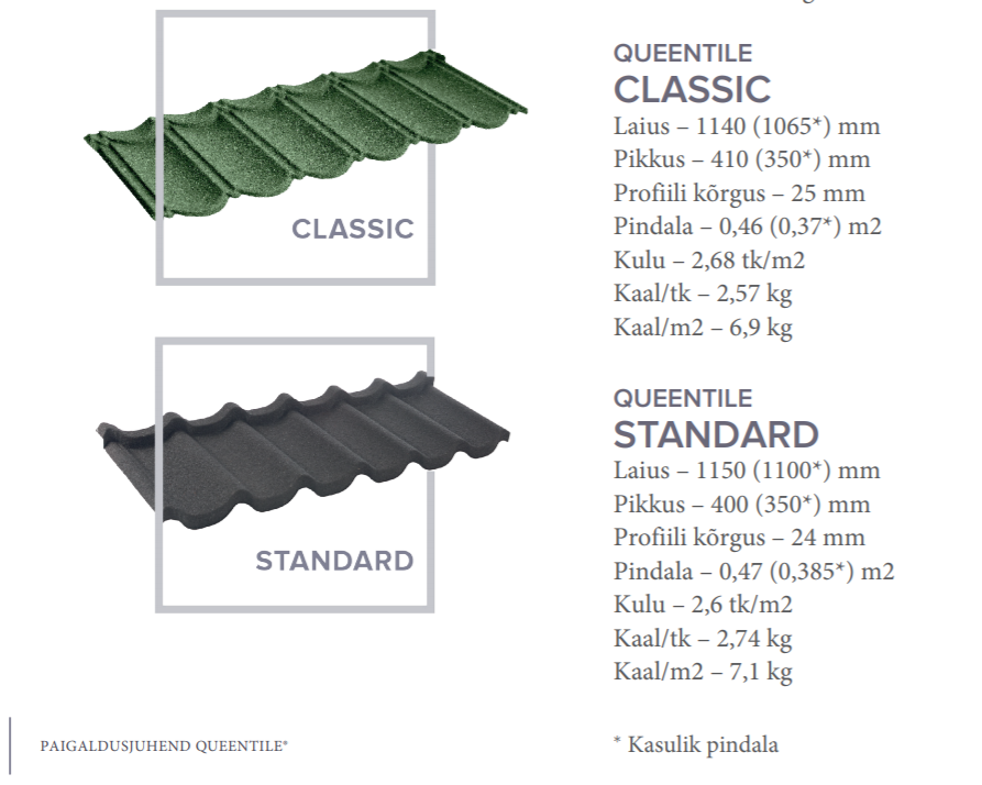 Queentile standard ja Classic merbest, paigaldusjuhend