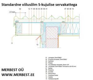 Eterniit Standardne viilusõlm S-kujulise servakattega
